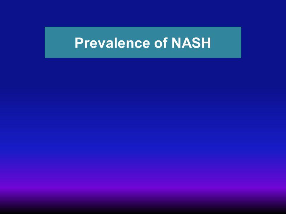 Prevalence of NASH