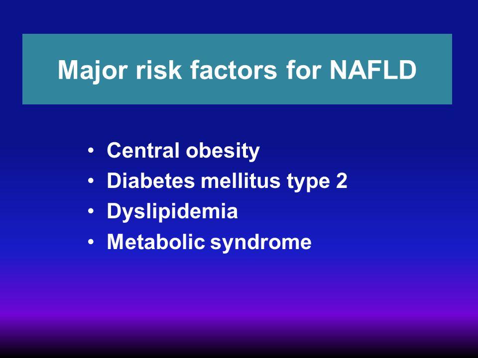Major risk factors for NAFLD Central obesity Diabetes mellitus type 2 Dyslipidemia Metabolic syndrome