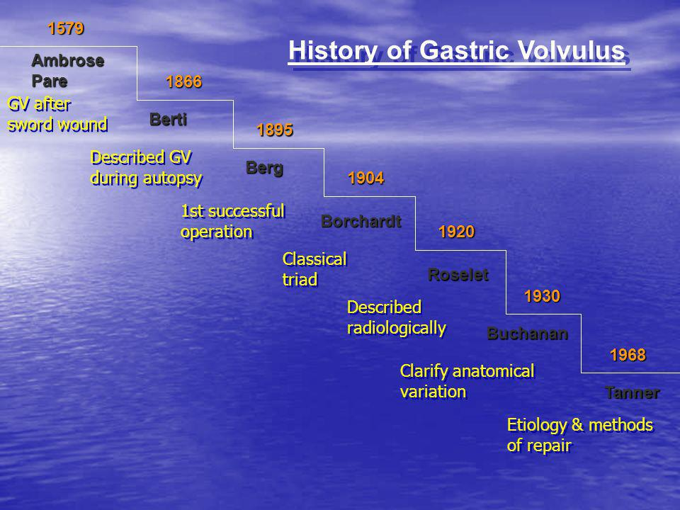 1579 1866 1895 1904 1920 1930 1968 AmbrosePare Berti Berg Borchardt Roselet Buchanan Tanner History of Gastric Volvulus Described GV during autopsy Described GV during autopsy GV after sword wound GV after sword wound 1st successful operation 1st successful operation Classical triad Classical triad Described radiologically Described radiologically Clarify anatomical variation Clarify anatomical variation Etiology & methods of repair Etiology & methods of repair
