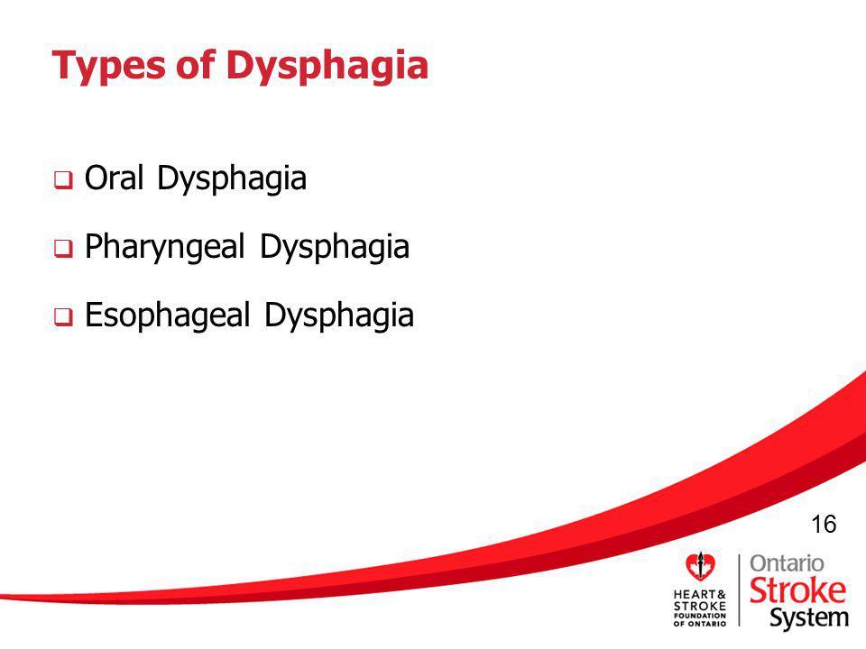 16 Types of Dysphagia Oral Dysphagia Pharyngeal Dysphagia Esophageal Dysphagia