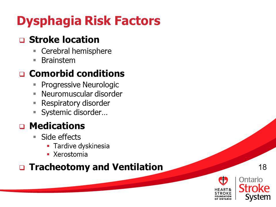 18 Dysphagia Risk Factors Stroke location Cerebral hemisphere Brainstem Comorbid conditions Progressive Neurologic Neuromuscular disorder Respiratory
