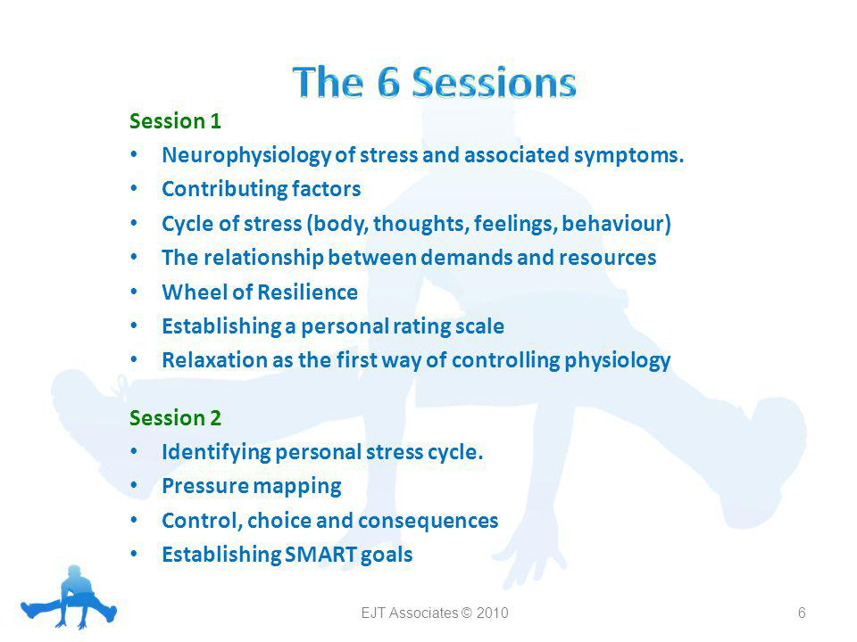 Session 1 Neurophysiology of stress and associated symptoms.