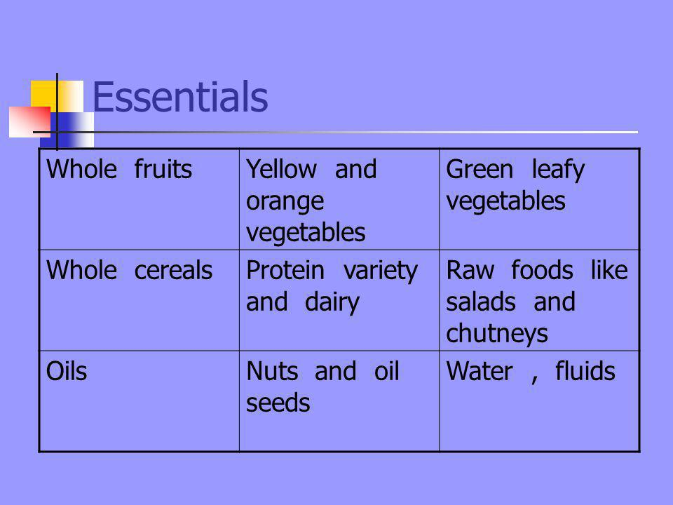 Essentials Whole fruitsYellow and orange vegetables Green leafy vegetables Whole cerealsProtein variety and dairy Raw foods like salads and chutneys OilsNuts and oil seeds Water, fluids