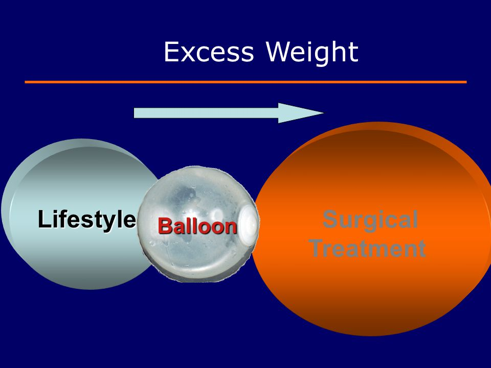 Lifestyle Surgical Treatment Balloon Excess Weight