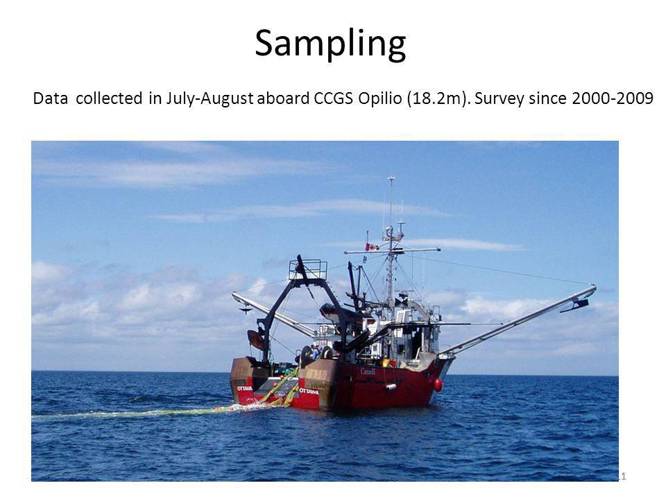 11 Sampling 11 Data collected in July-August aboard CCGS Opilio (18.2m). Survey since 2000-2009
