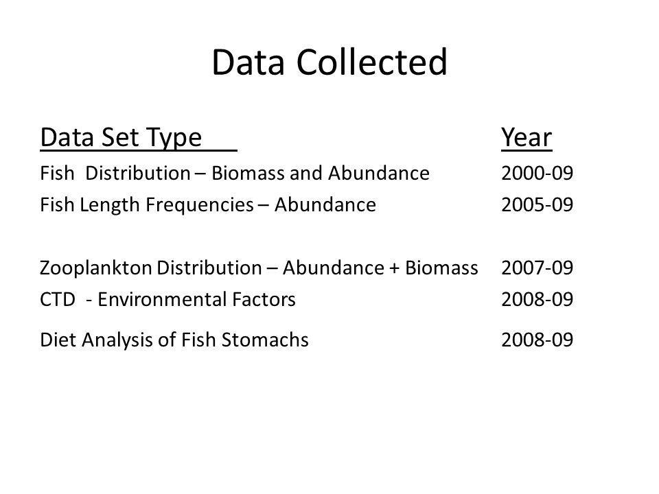 Data Collected Data Set TypeYear Fish Distribution – Biomass and Abundance 2000-09 Fish Length Frequencies – Abundance2005-09 Zooplankton Distribution – Abundance + Biomass2007-09 CTD - Environmental Factors2008-09 Diet Analysis of Fish Stomachs2008-09