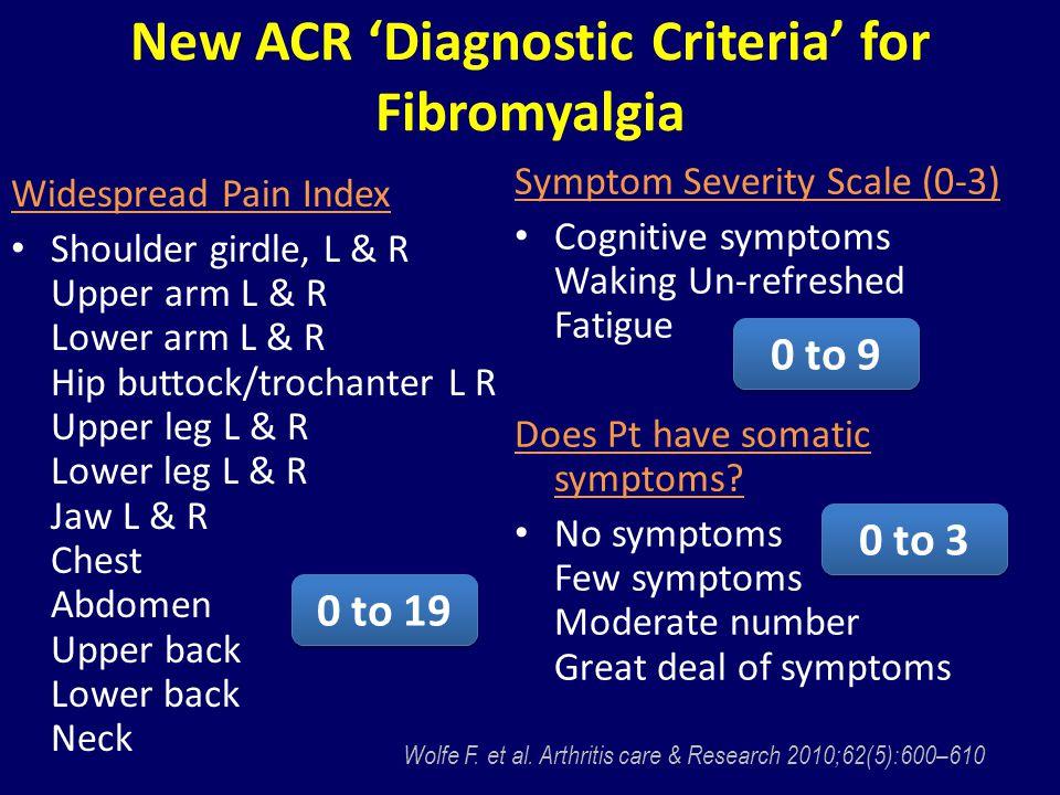 New ACR Diagnostic Criteria for Fibromyalgia Widespread Pain Index Shoulder girdle, L & R Upper arm L & R Lower arm L & R Hip buttock/trochanter L R U