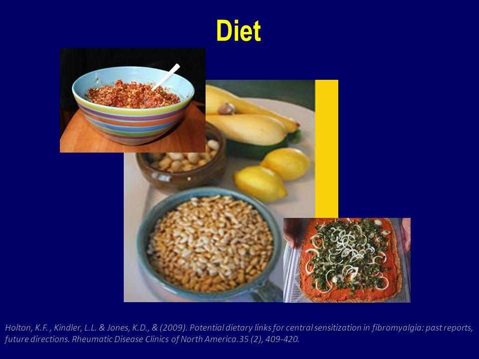 Diet Holton, K.F., Kindler, L.L. & Jones, K.D., & (2009). Potential dietary links for central sensitization in fibromyalgia: past reports, future dire