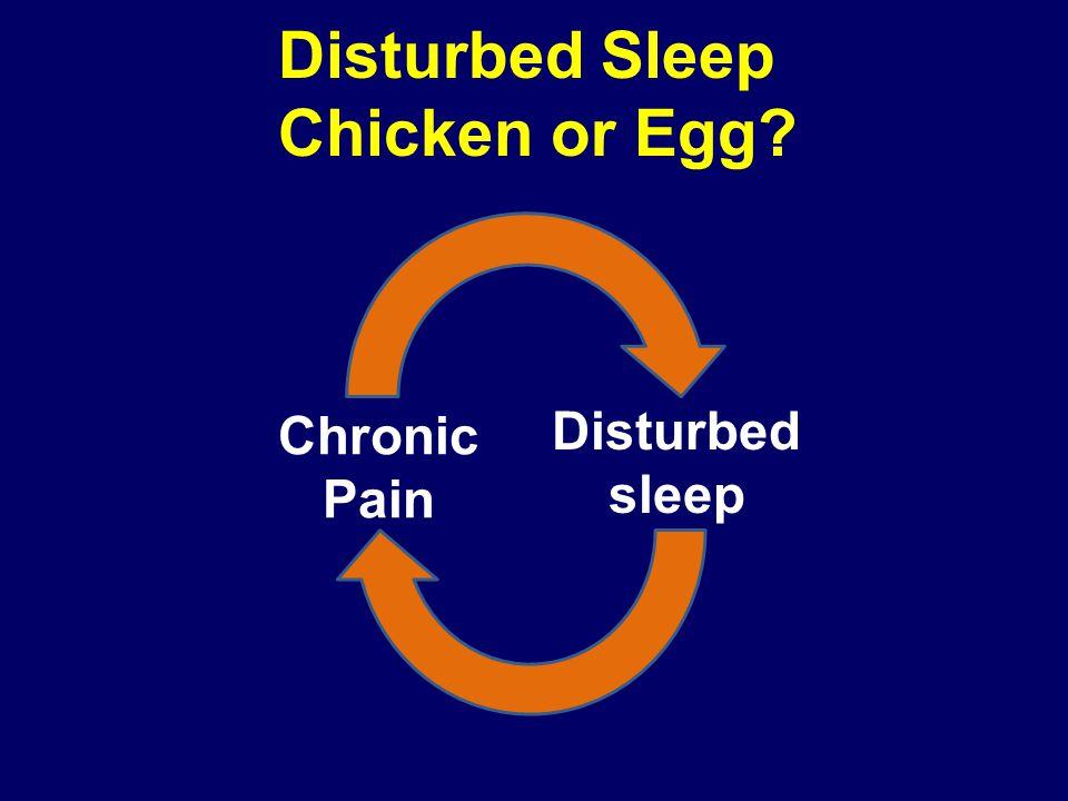 Chronic Pain Disturbed sleep Disturbed Sleep Chicken or Egg?