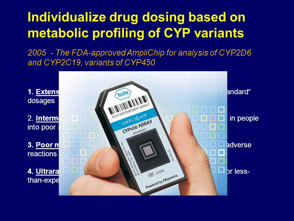 2005 - The FDA-approved AmpliChip for analysis of CYP2D6 and CYP2C19, variants of CYP450 1. Extensive metabolizers. Can be administered drug in