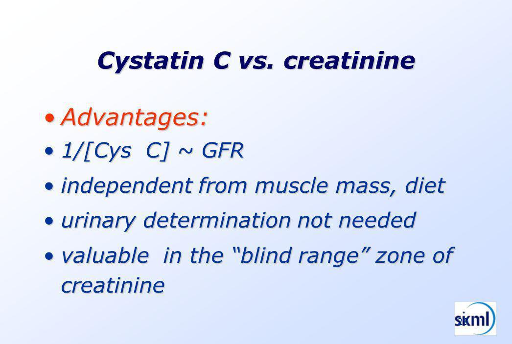 29 Cystatin C vs.