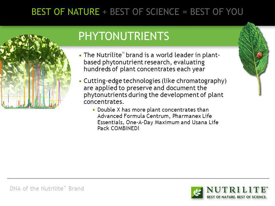 BEST OF NATURE + BEST OF SCIENCE = BEST OF YOU PIONEER Carl Rehnborg studied the value of a plant based diet and was an early pioneer in the research of plant compounds, today called phytonutrients.