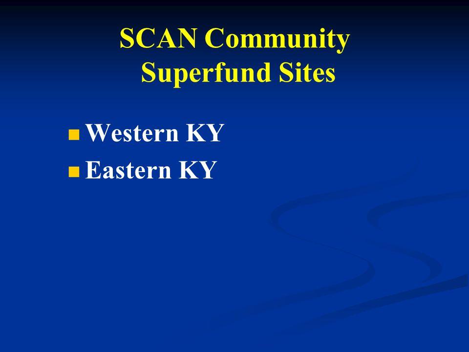SCAN Community Superfund Sites Western KY Eastern KY