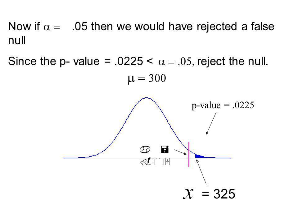 p-value =.97 = 328 POWER