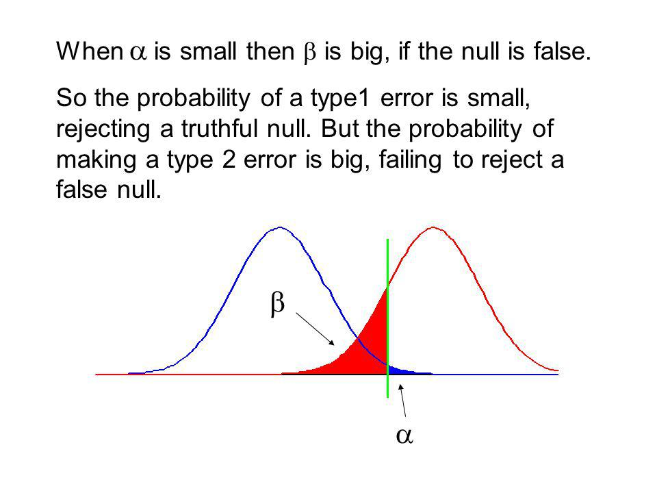 = 325 p-value =.0225 Now if.05 then we would have rejected a false null Since the p- value =.0225 < reject the null. a =.05