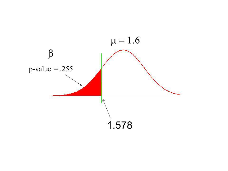 1.578 p-value =.01