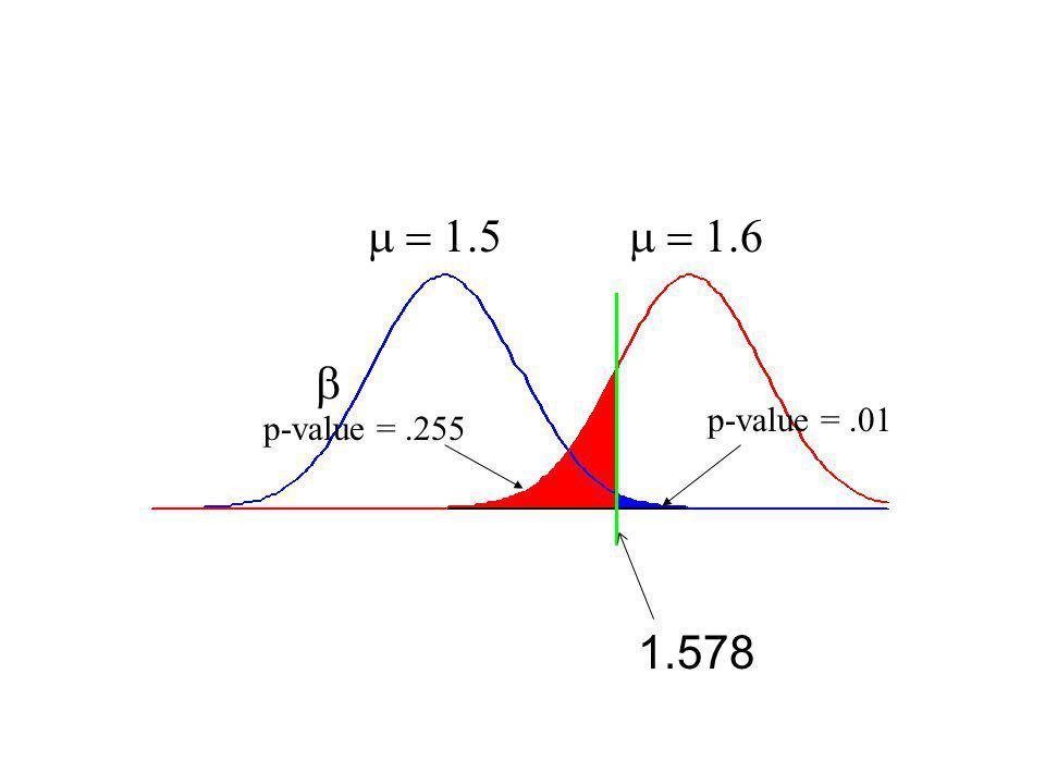 1.578 p-value =.255