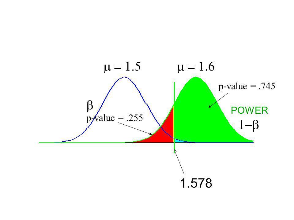 p-value =.255 p-value =.01 1.578