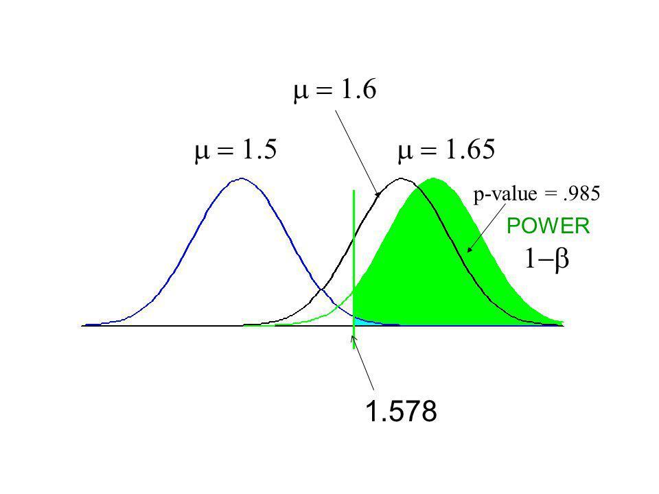 p-value =.985 1.578 POWER