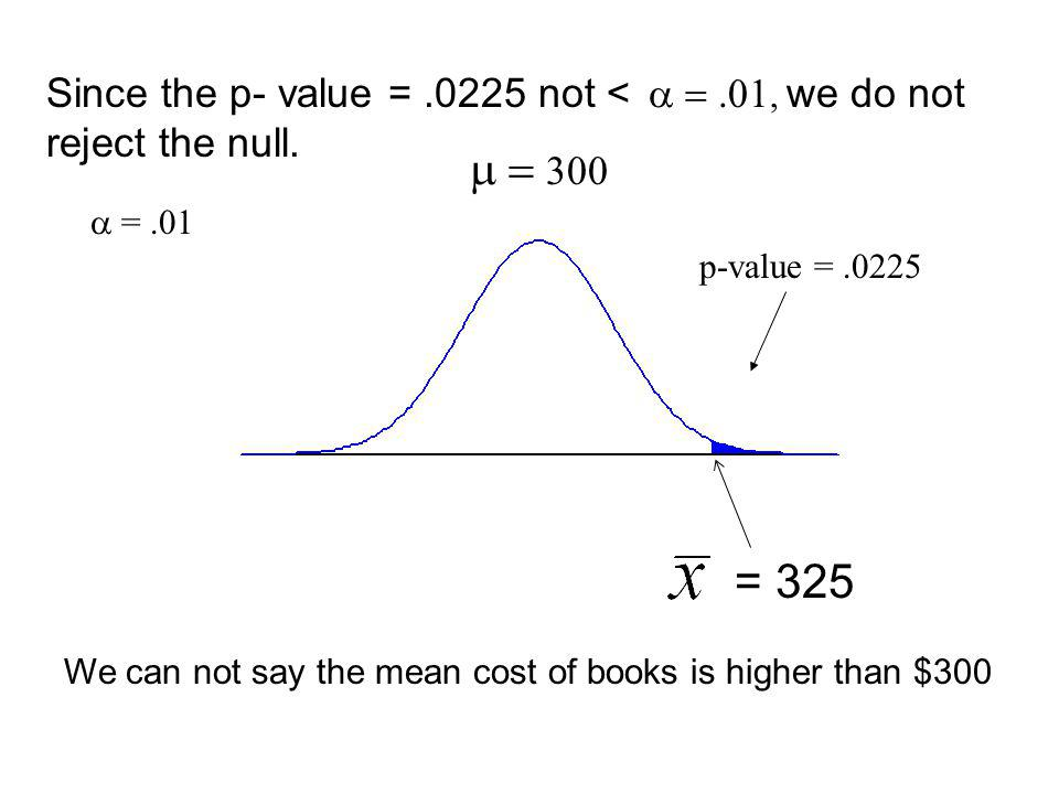 =325 p-value =.0225 Lets assume the null is correct µ = 300 and the sample test data we collected of = 325 s gives a p-value =.0225 Let =.01. So what