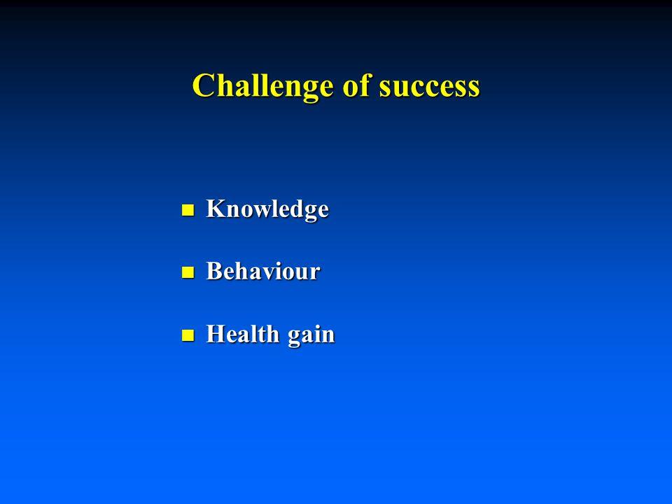 Challenge of success n Knowledge n Behaviour n Health gain