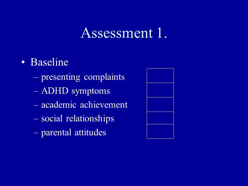 Assessment 1.