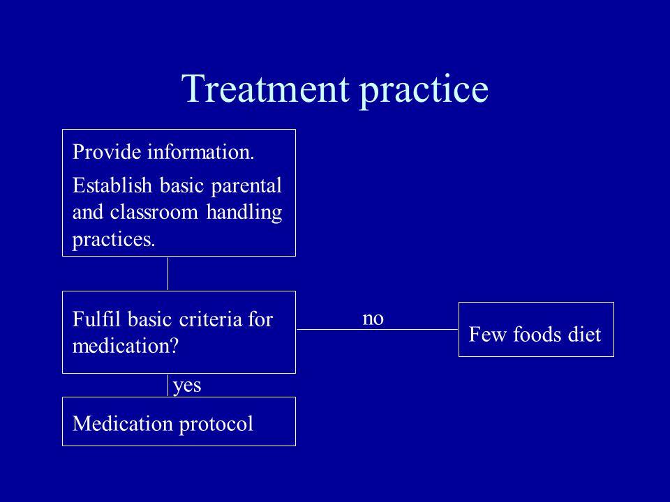 Treatment practice Fulfil basic criteria for medication.