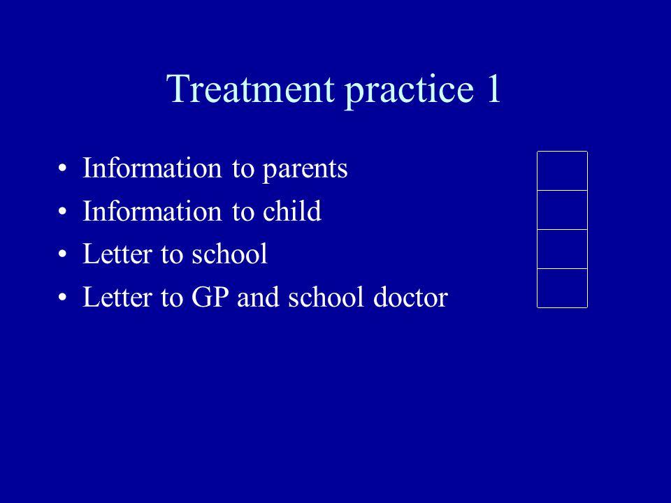 Treatment practice 1 Information to parents Information to child Letter to school Letter to GP and school doctor