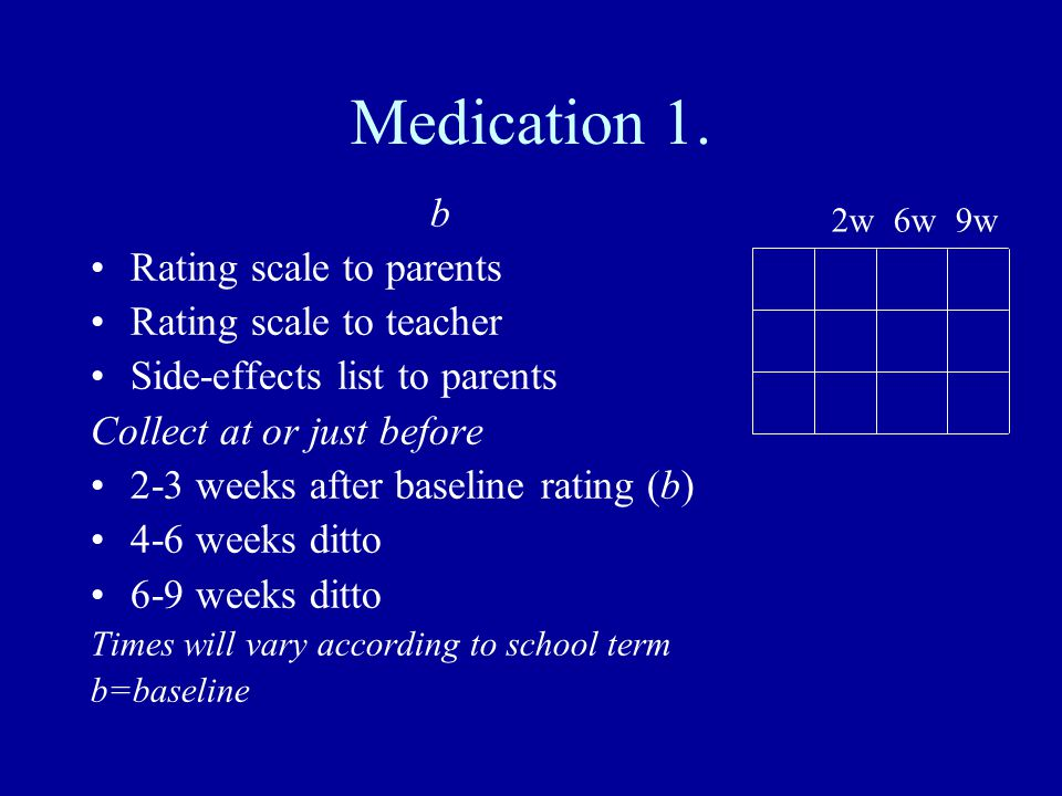 Medication 1. b Rating scale to parents Rating scale to teacher Side-effects list to parents Collect at or just before 2-3 weeks after baseline rating