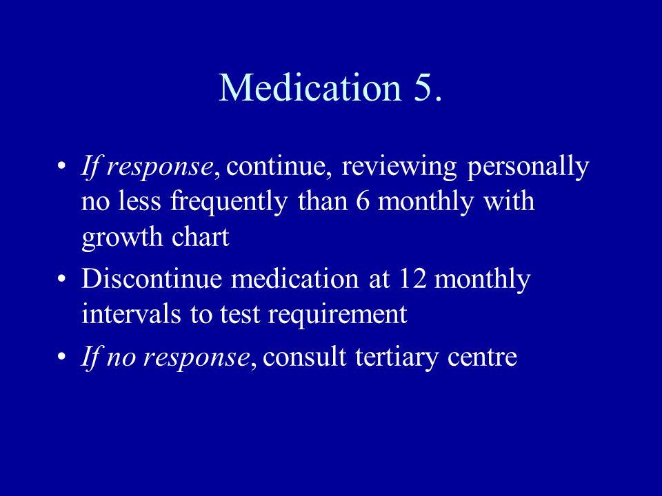 Medication 5.