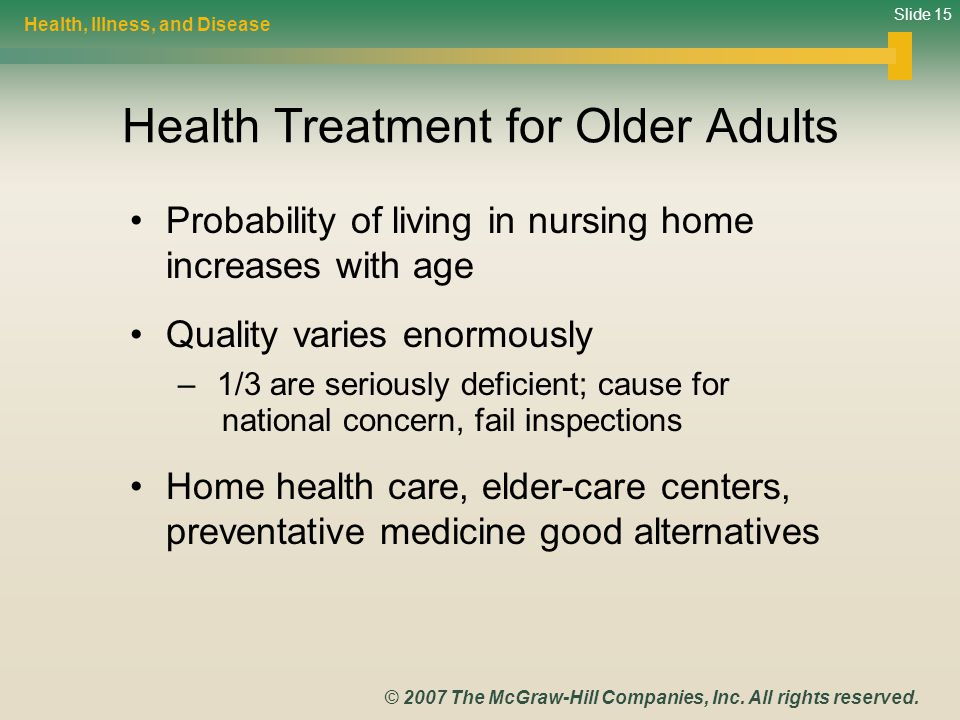 Slide 15 © 2007 The McGraw-Hill Companies, Inc. All rights reserved. Health Treatment for Older Adults Probability of living in nursing home increases