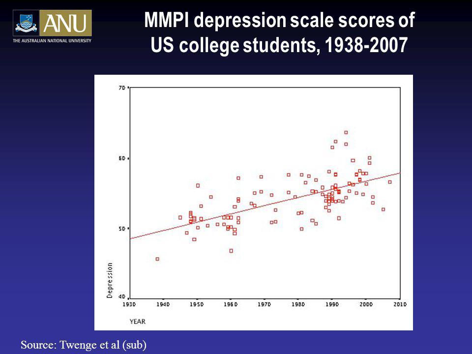 MMPI depression scale scores of US college students, 1938-2007 Source: Twenge et al (sub)