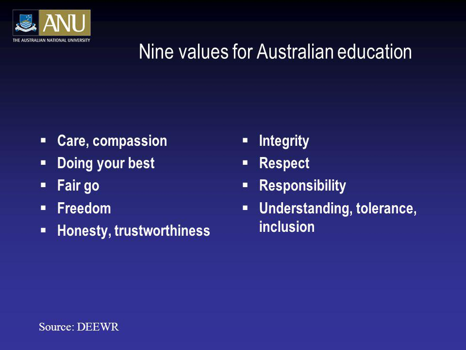 Nine values for Australian education Care, compassion Doing your best Fair go Freedom Honesty, trustworthiness Integrity Respect Responsibility Unders
