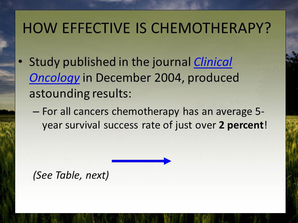 CHEMOTHERAPY DRUGS (cont) CORTICOSTEROIDS: – Steroids are natural hormones and hormone-like drugs that are useful in treating some types of cancer (lymphoma, leukemias, and multiple myeloma), as well as other illnesses.