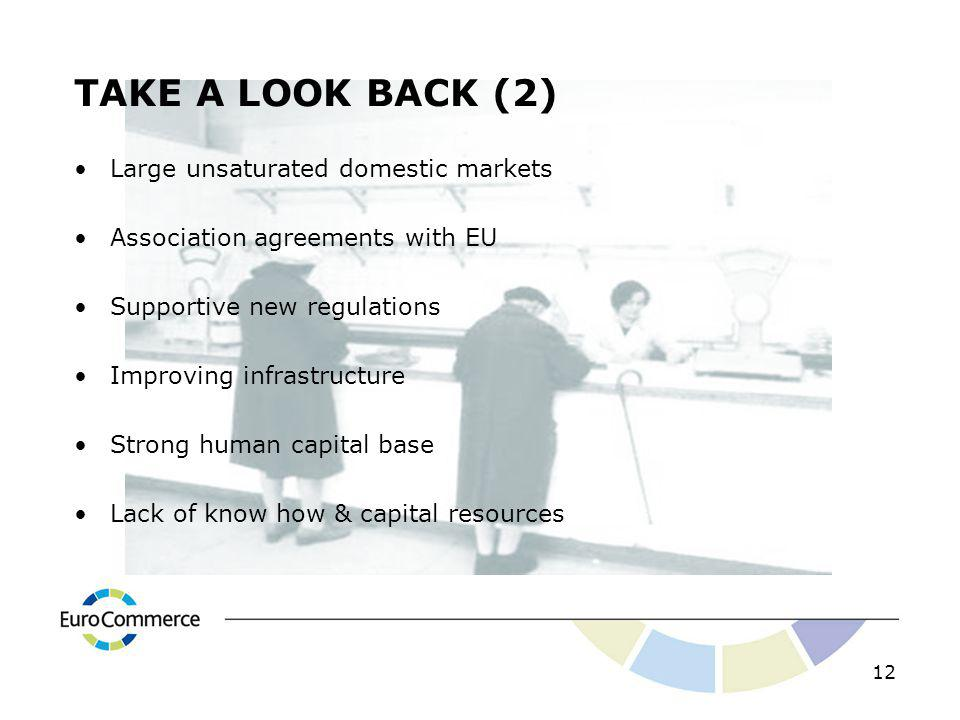 TAKE A LOOK BACK (2) Large unsaturated domestic markets Association agreements with EU Supportive new regulations Improving infrastructure Strong human capital base Lack of know how & capital resources 12