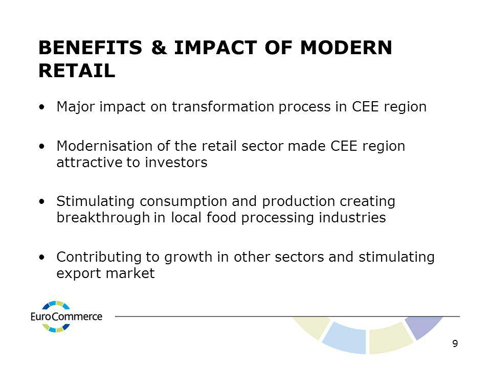 BENEFITS & IMPACT OF MODERN RETAIL Major impact on transformation process in CEE region Modernisation of the retail sector made CEE region attractive to investors Stimulating consumption and production creating breakthrough in local food processing industries Contributing to growth in other sectors and stimulating export market 9