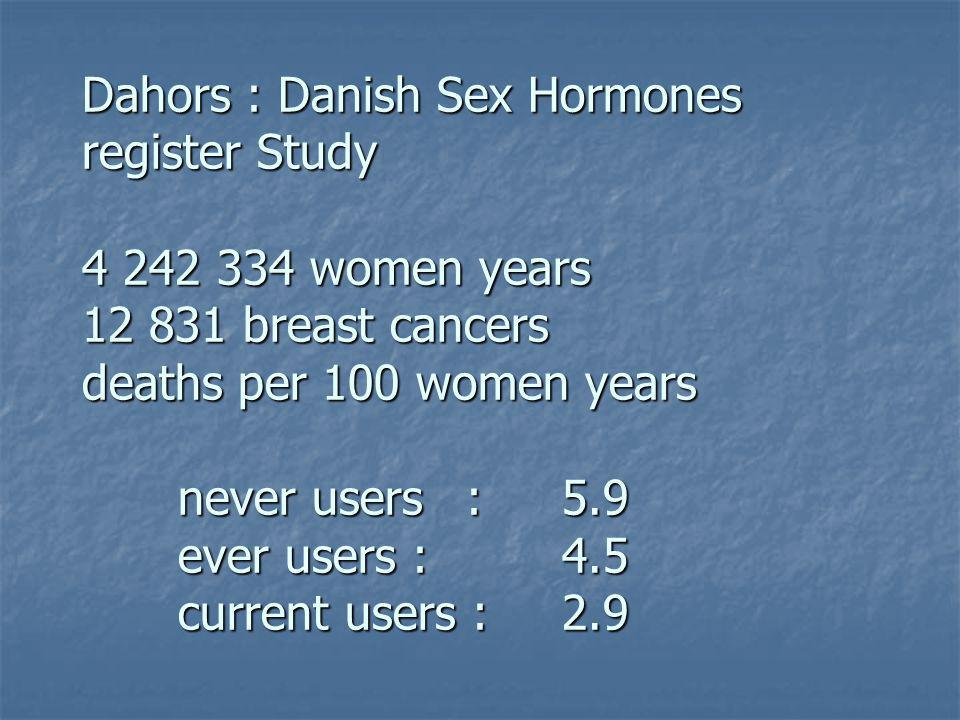 Dahors : Danish Sex Hormones register Study 4 242 334 women years 12 831 breast cancers deaths per 100 women years never users:5.9 ever users :4.5 current users :2.9