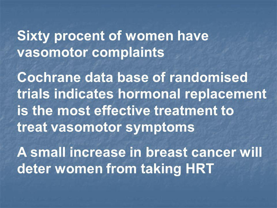 Sixty procent of women have vasomotor complaints Cochrane data base of randomised trials indicates hormonal replacement is the most effective treatment to treat vasomotor symptoms A small increase in breast cancer will deter women from taking HRT