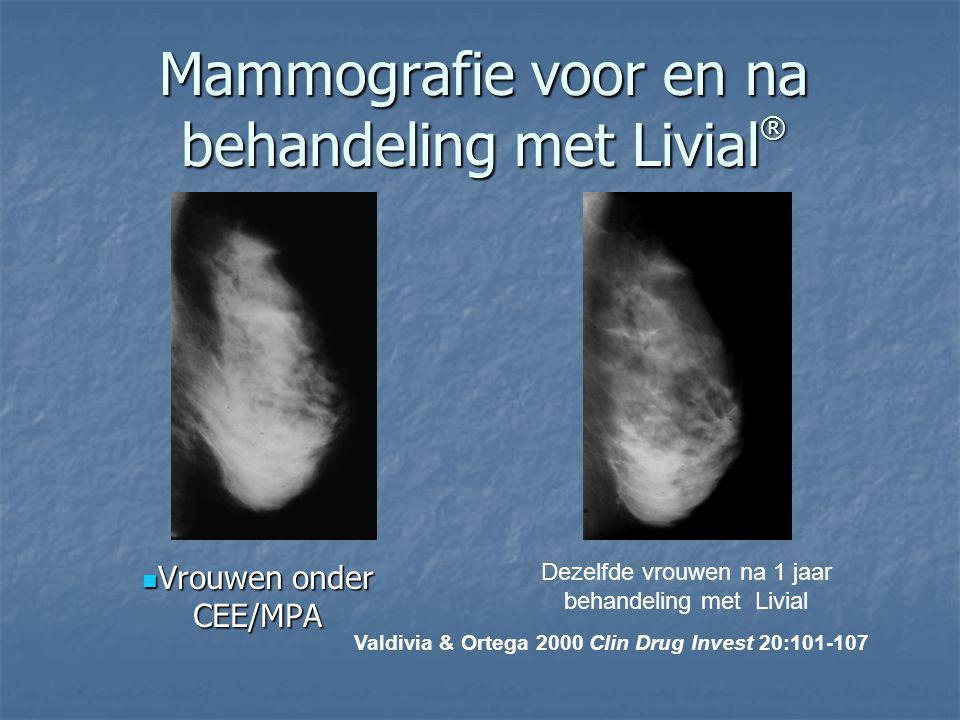 Mammografie voor en na behandeling met Livial ® Vrouwen onder CEE/MPA Vrouwen onder CEE/MPA Dezelfde vrouwen na 1 jaar behandeling met Livial Valdivia & Ortega 2000 Clin Drug Invest 20:101-107