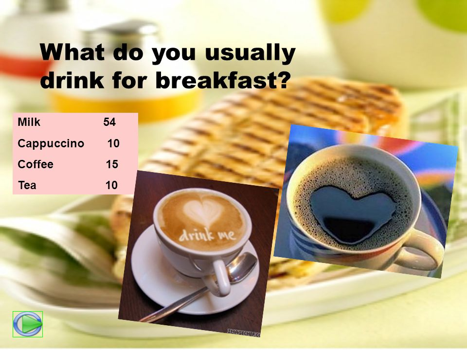 What do you usually drink for breakfast? Milk 54 Cappuccino 10 Coffee 15 Tea 10