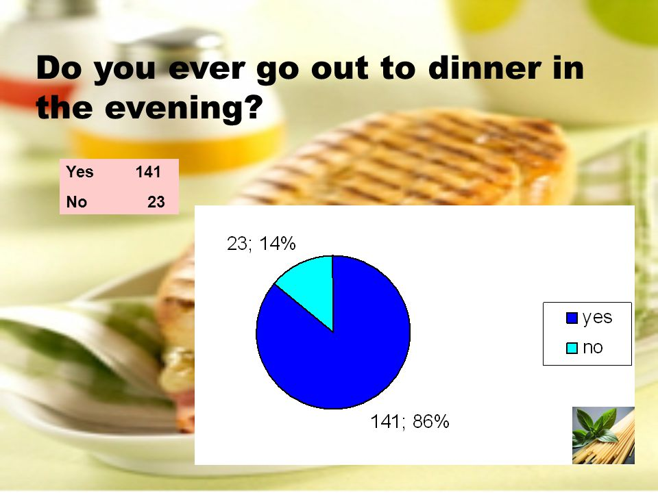 Do you ever go out to dinner in the evening? Yes 141 No 23