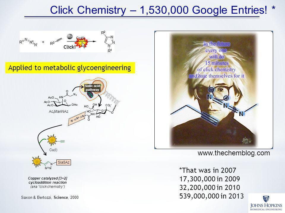 www.thechemblog.com Ac 4 ManNAz Sialic acid pathway Cu(I) Copper catalyzed [3+2] cycloaddition reaction (aka click chemistry) Sia5Az Saxon & Bertozzi,