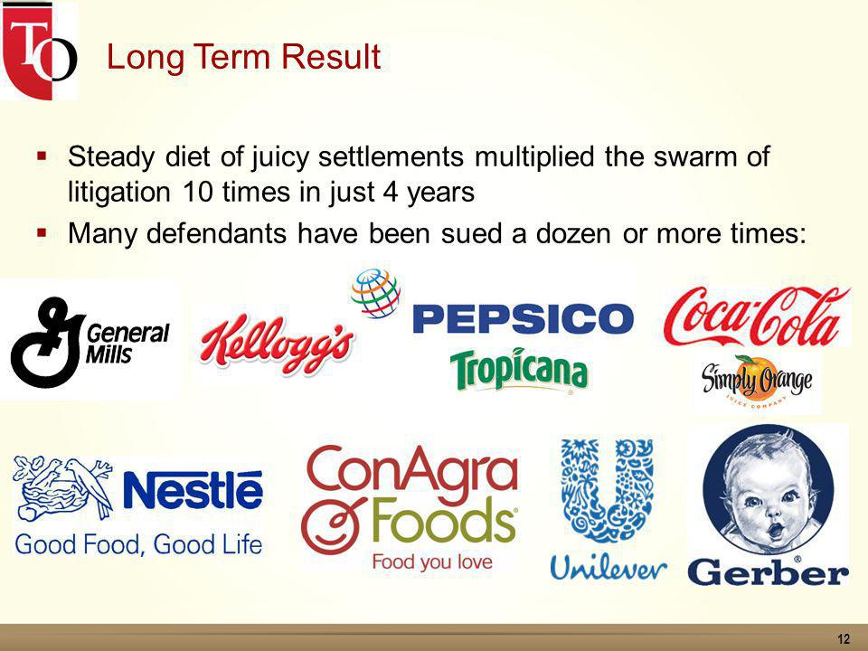 12 Long Term Result Steady diet of juicy settlements multiplied the swarm of litigation 10 times in just 4 years Many defendants have been sued a dozen or more times:
