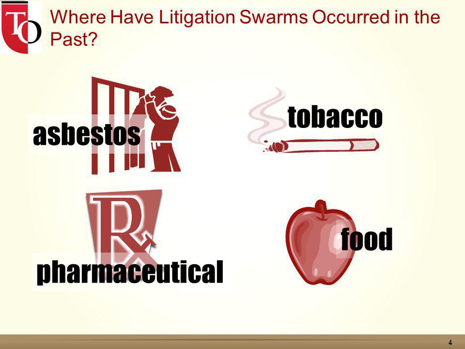 4 pharmaceutical Where Have Litigation Swarms Occurred in the Past asbestos tobacco food