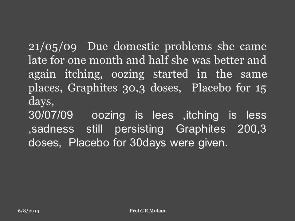 6/8/2014Prof G R Mohan 21/05/09 Due domestic problems she came late for one month and half she was better and again itching, oozing started in the same places, Graphites 30,3 doses, Placebo for 15 days, 30/07/09 oozing is lees,itching is less,sadness still persisting Graphites 200,3 doses, Placebo for 30days were given.