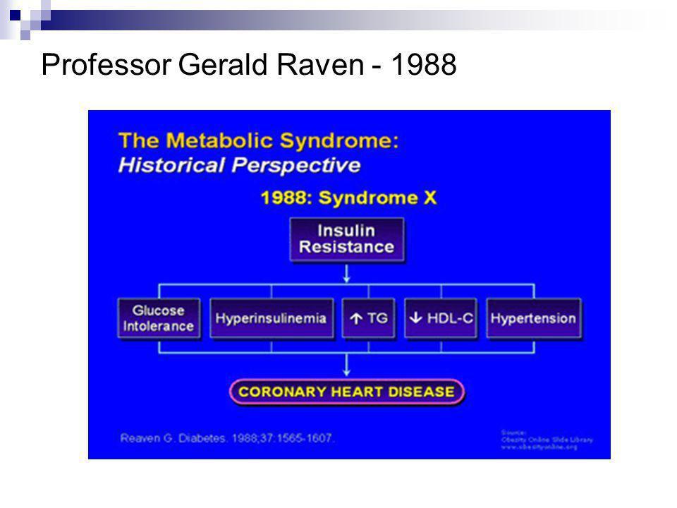 Professor Gerald Raven - 1988