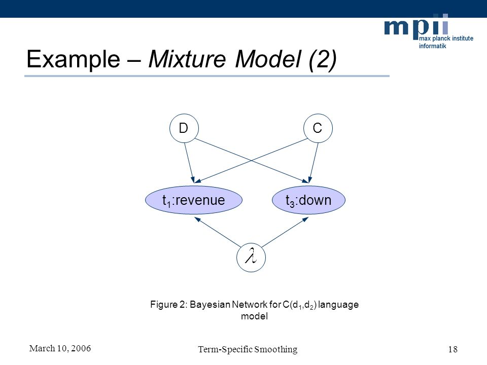 March 10, 2006 Term-Specific Smoothing18 Example – Mixture Model (2) D t 3 :downt 1 :revenue C Figure 2: Bayesian Network for C(d 1,d 2 ) language mod