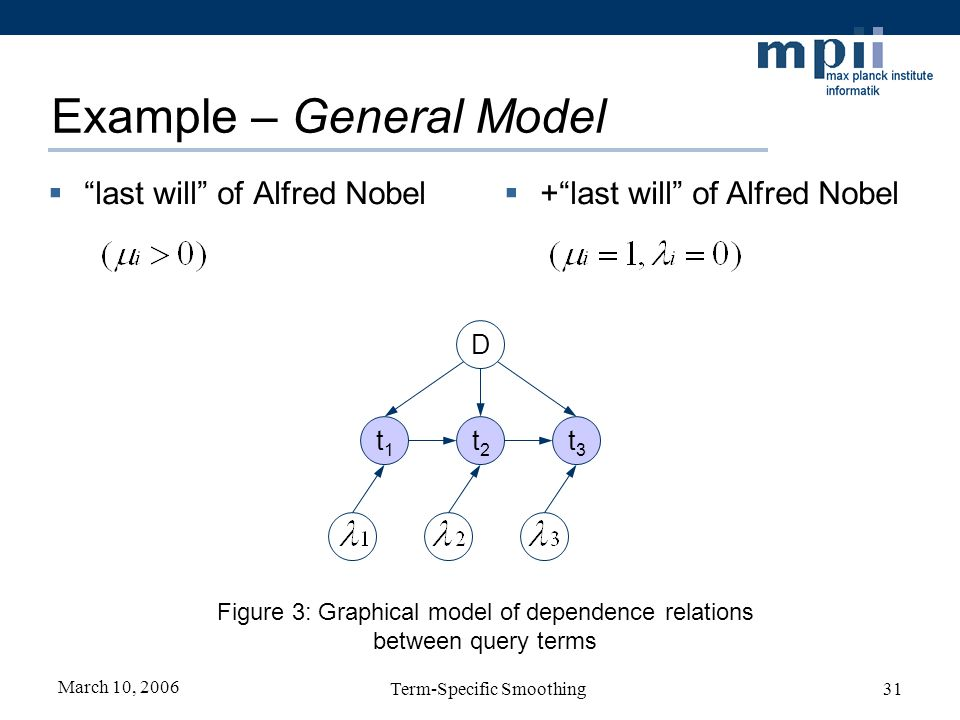 March 10, 2006 Term-Specific Smoothing31 Example – General Model last will of Alfred Nobel +last will of Alfred Nobel t3t3 t1t1 t2t2 D Figure 3: Graphical model of dependence relations between query terms
