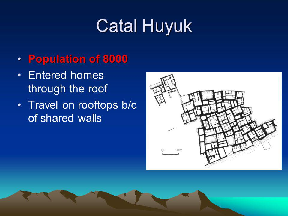 Population of 8000Population of 8000 Entered homes through the roof Travel on rooftops b/c of shared walls
