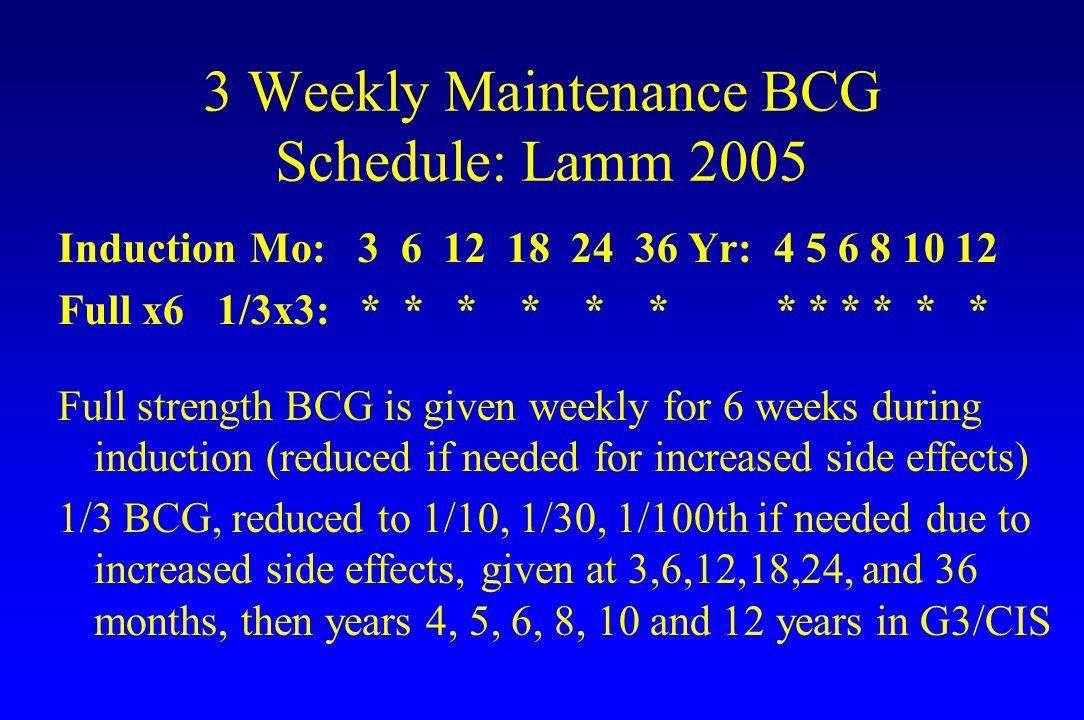 3 Weekly Maintenance BCG Schedule: Lamm 2005 InductionMo: 3 6 12 18 24 36 Yr: 4 5 6 8 10 12 Full x6 1/3x3: * * * * * * * * * * * * Full strength BCG i